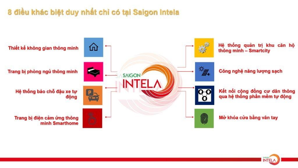 8 điều khác biệt duy nhất chỉ có tại Saigon Intela